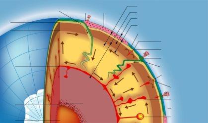 Schema de la structure de la Terre